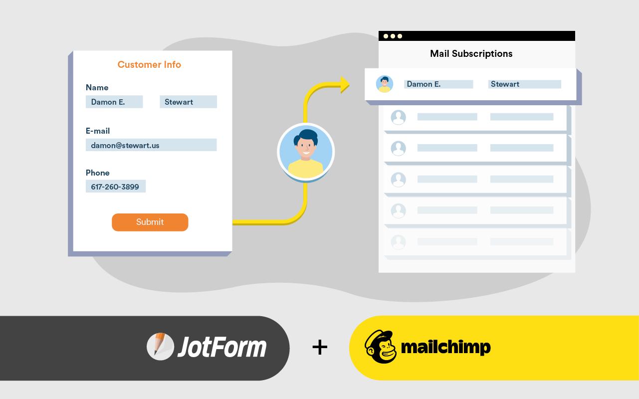 Mailchimp_0