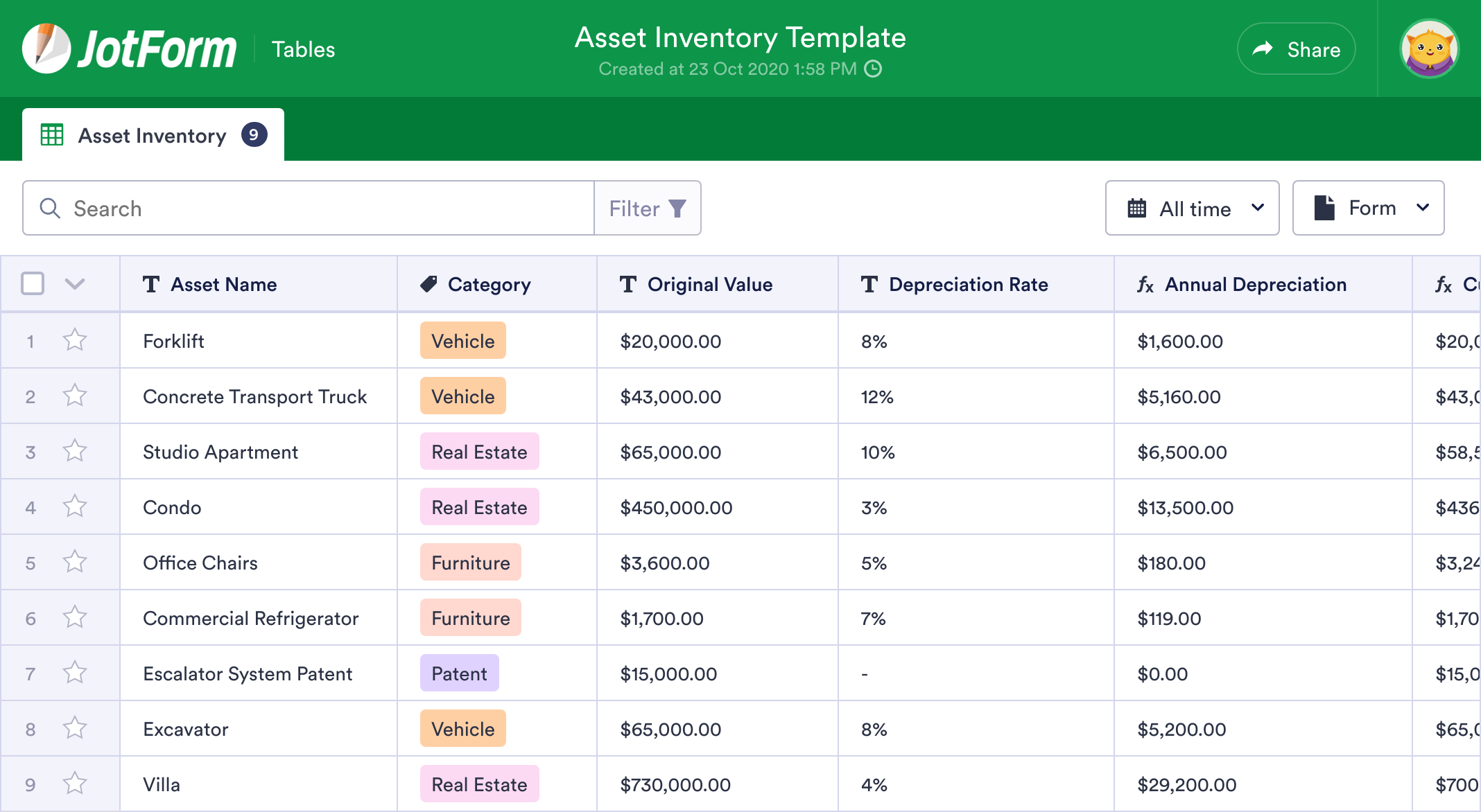 Asset Inventory Template