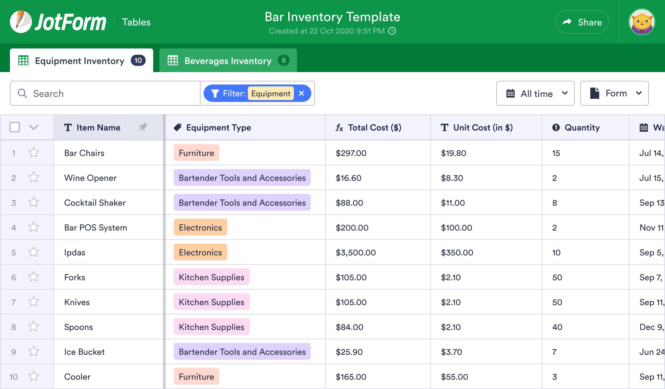 Bar Inventory Template