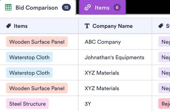 Bid Comparison Template Jotform Tables