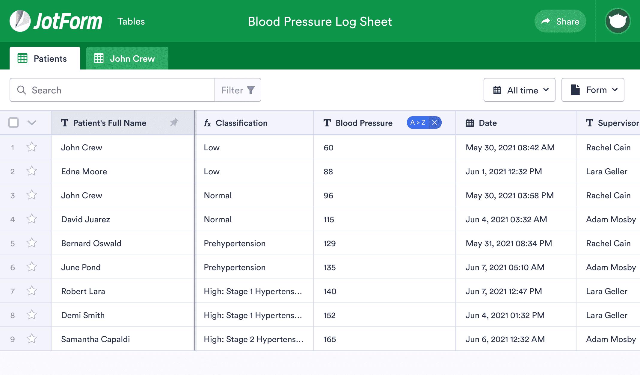 Blood Pressure Log Sheet