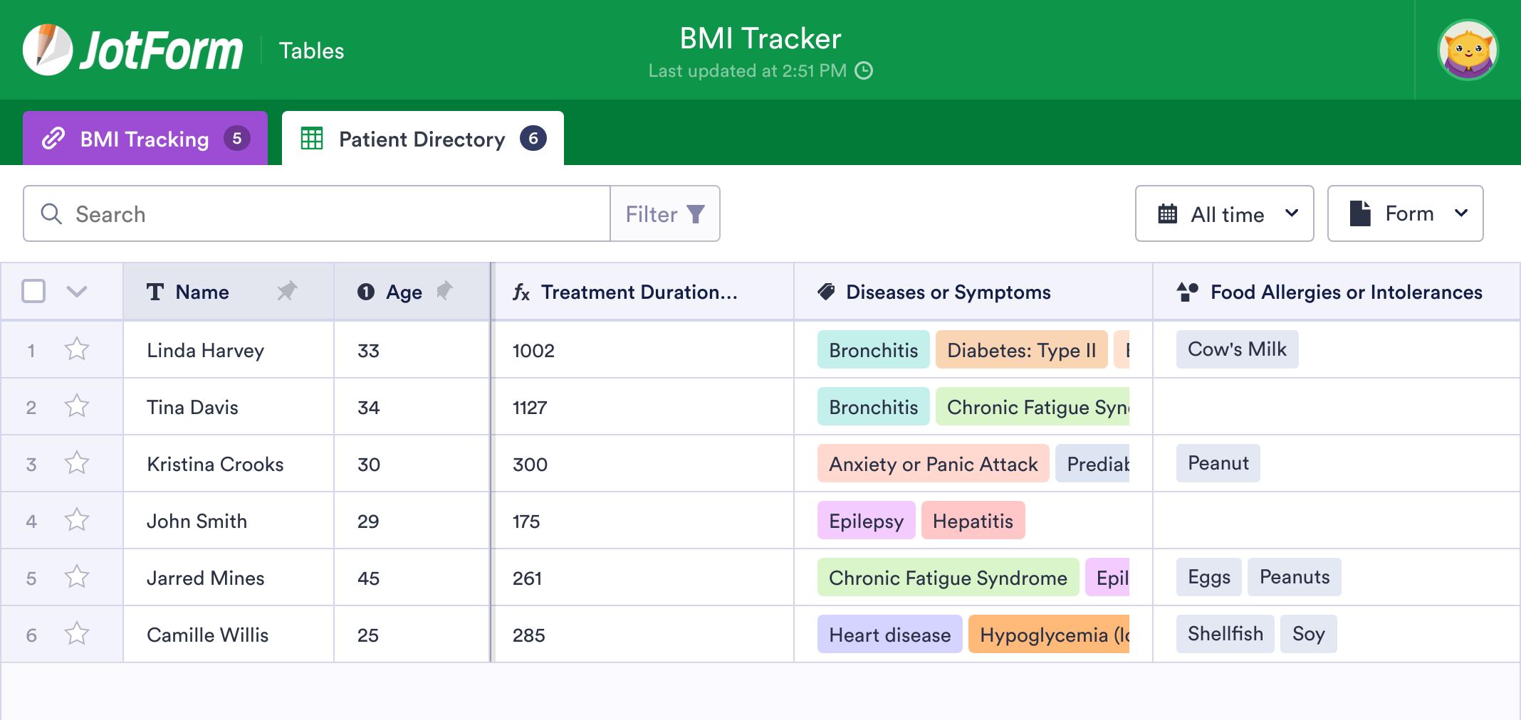 BMI Tracker
