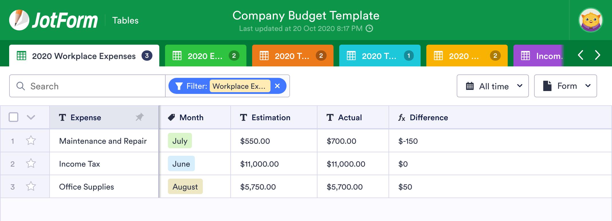 Company Budget Template