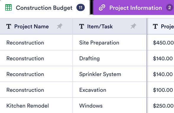 Construction Budget Template Jotform Tables
