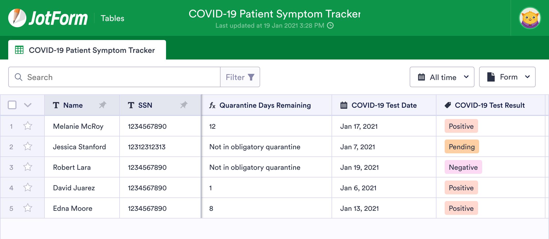 COVID-19 Patient Symptom Tracker