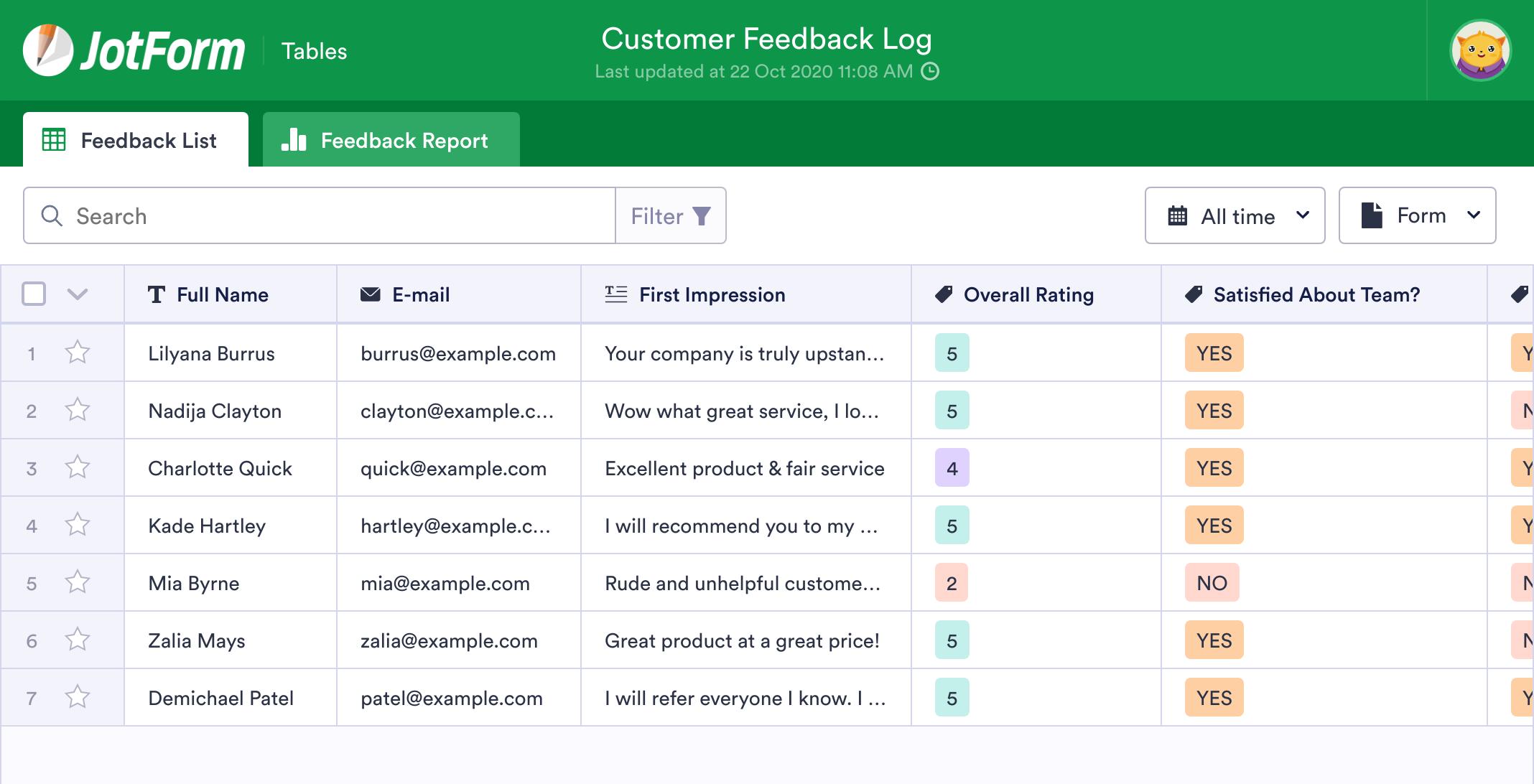 Customer Feedback Log