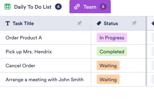 Daily To Do List Template Jotform Tables