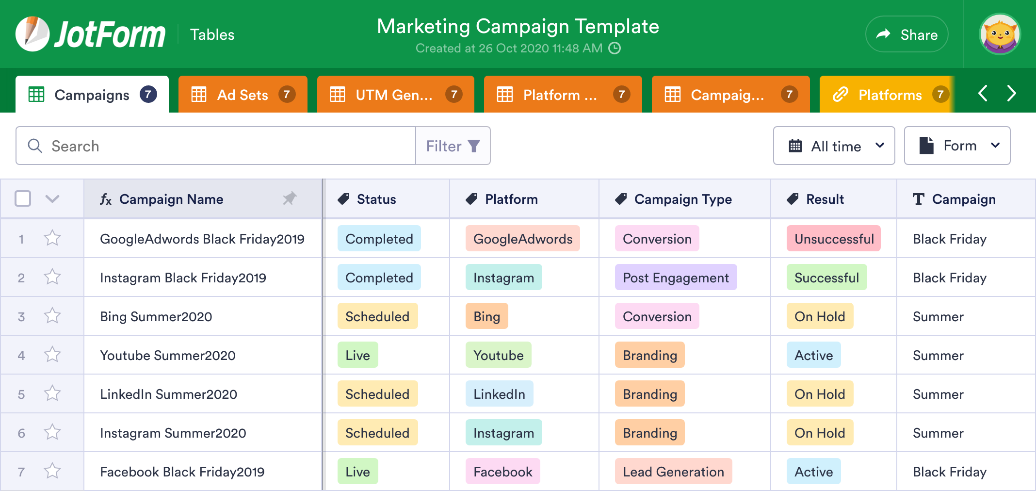 Digital Marketing Campaign Template