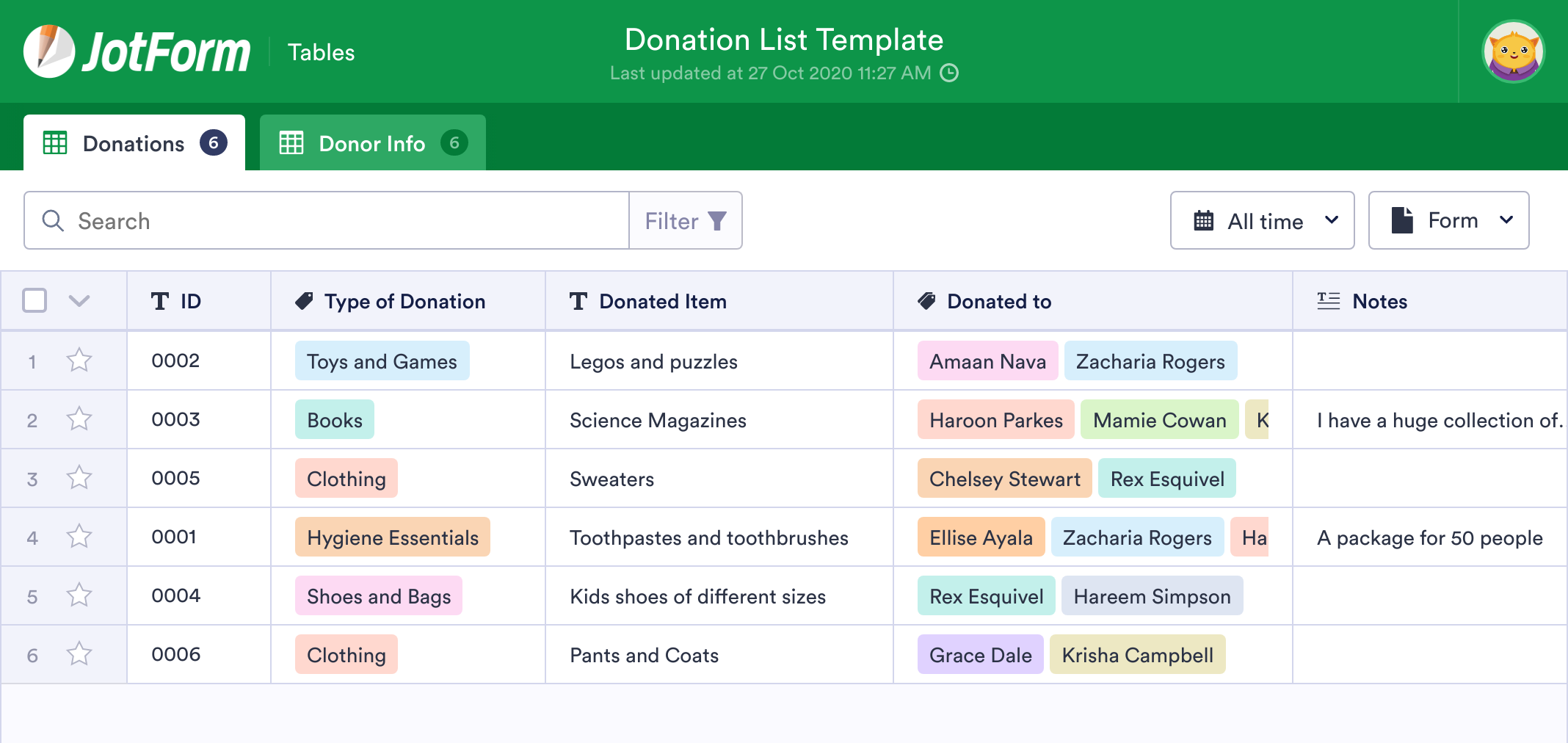 Donation List Template