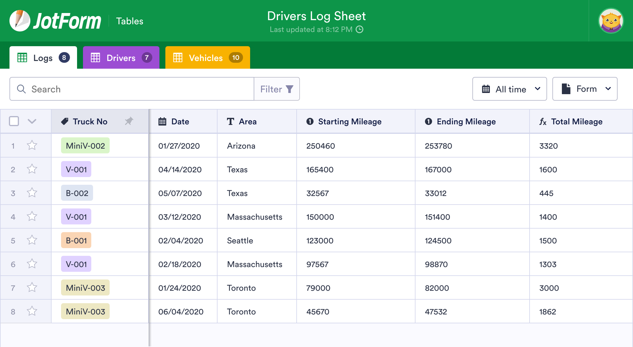 Drivers Log Sheet