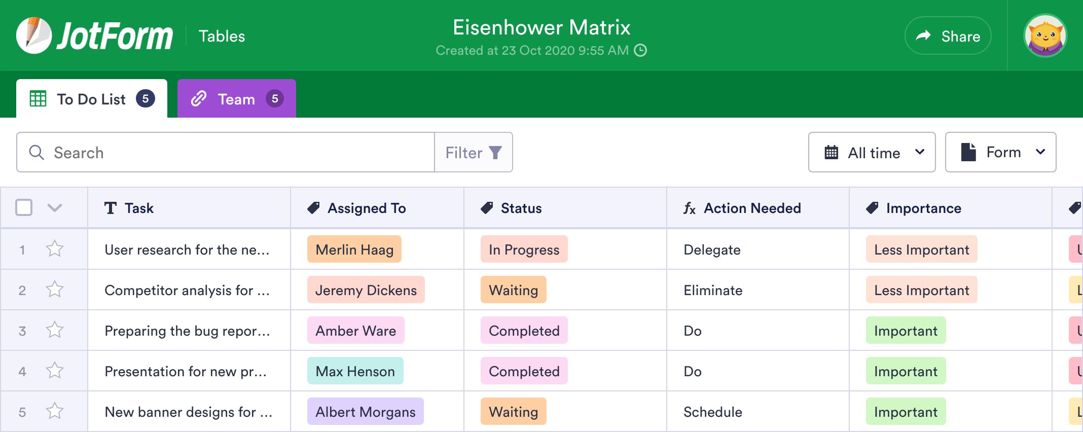 Eisenhower Matrix Template