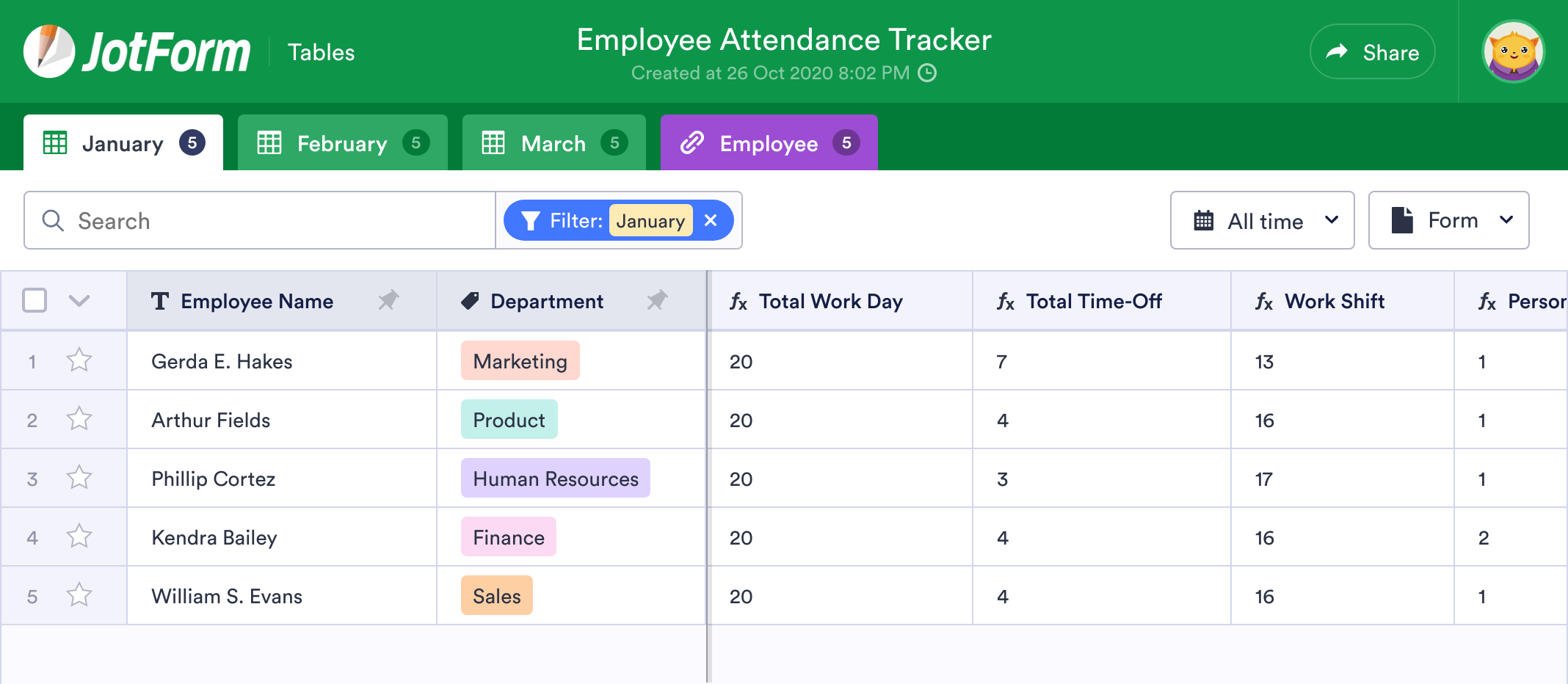 Employee Attendance Tracker Template Jotform Tables