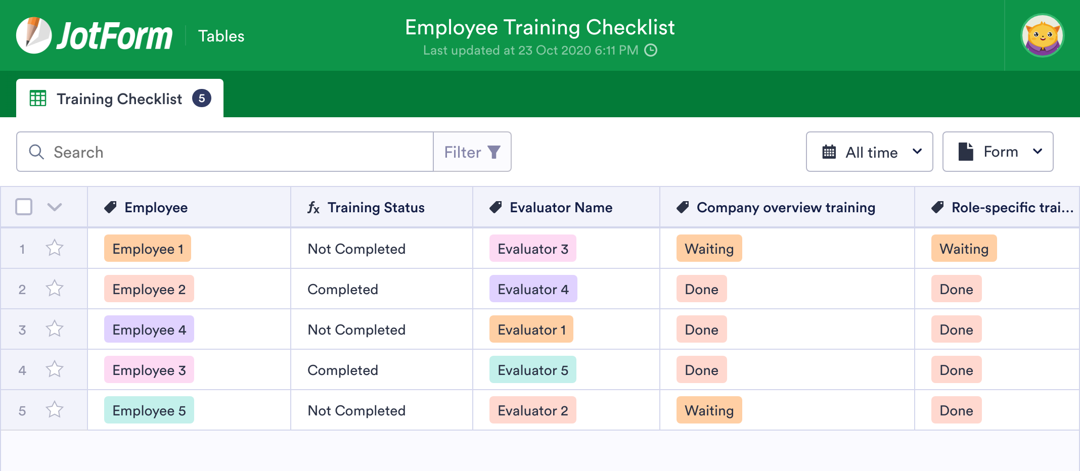 Employee Training Checklist Template