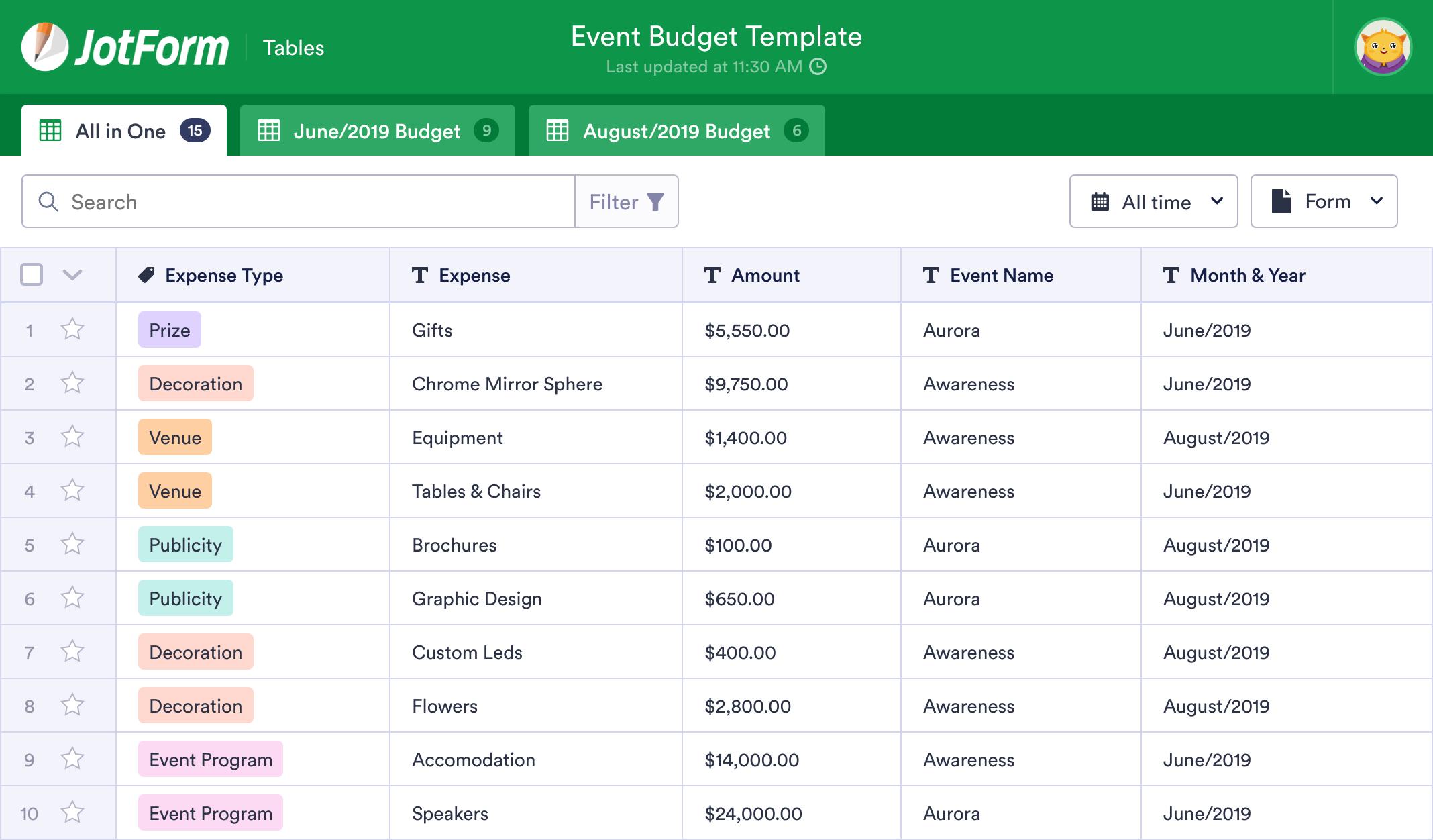 Event Budget Template Jotform Tables
