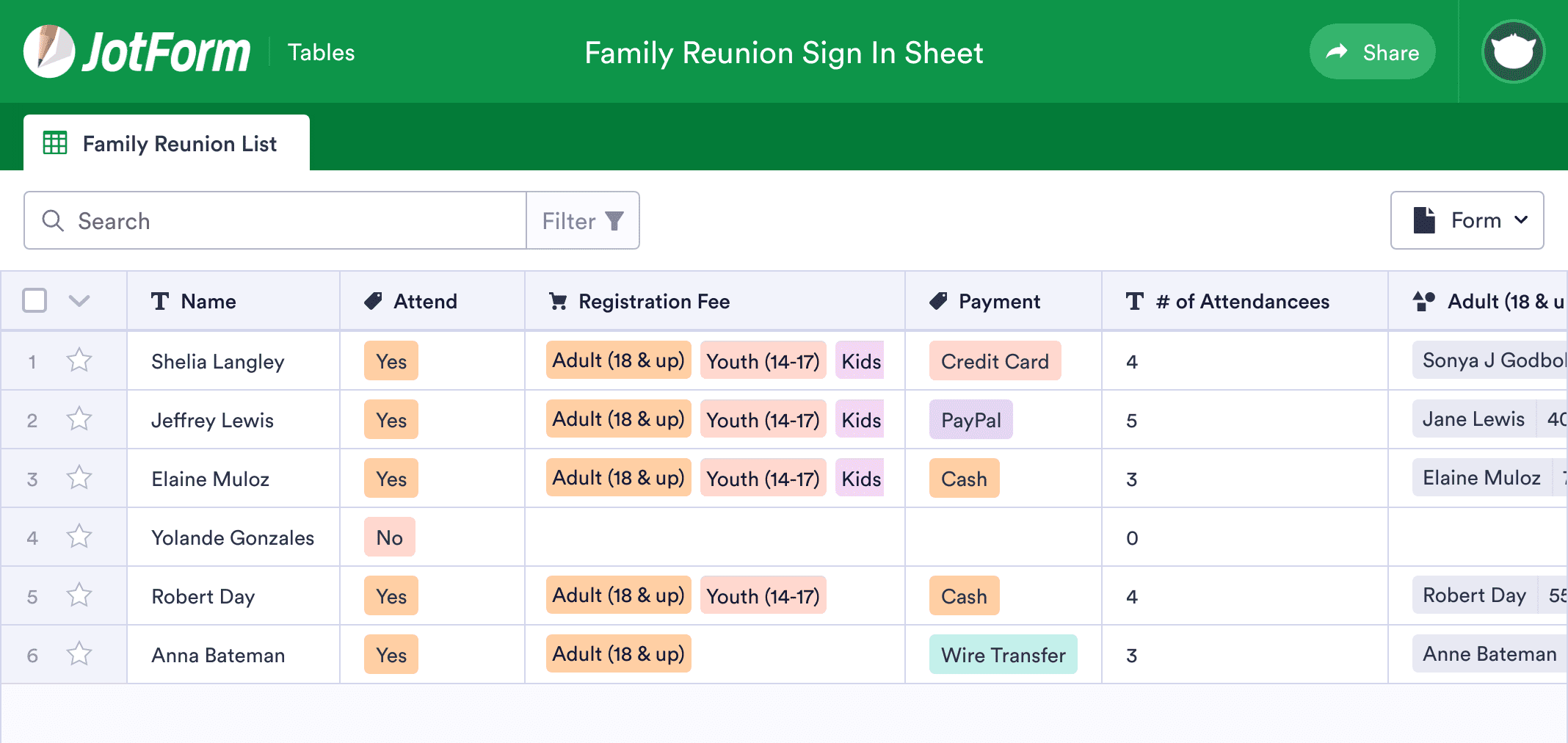 Family Reunion Sign In Sheet