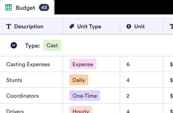 Film Budget Template Jotform Tables