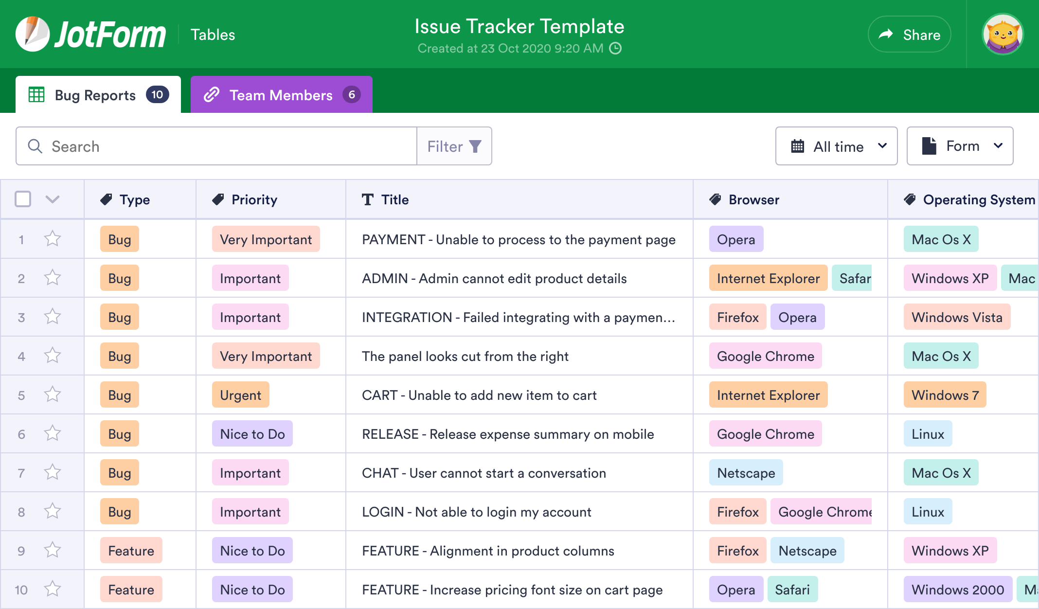 Issue Tracker Template