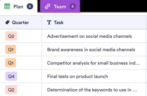 Email Marketing Calendar Template Jotform Tables