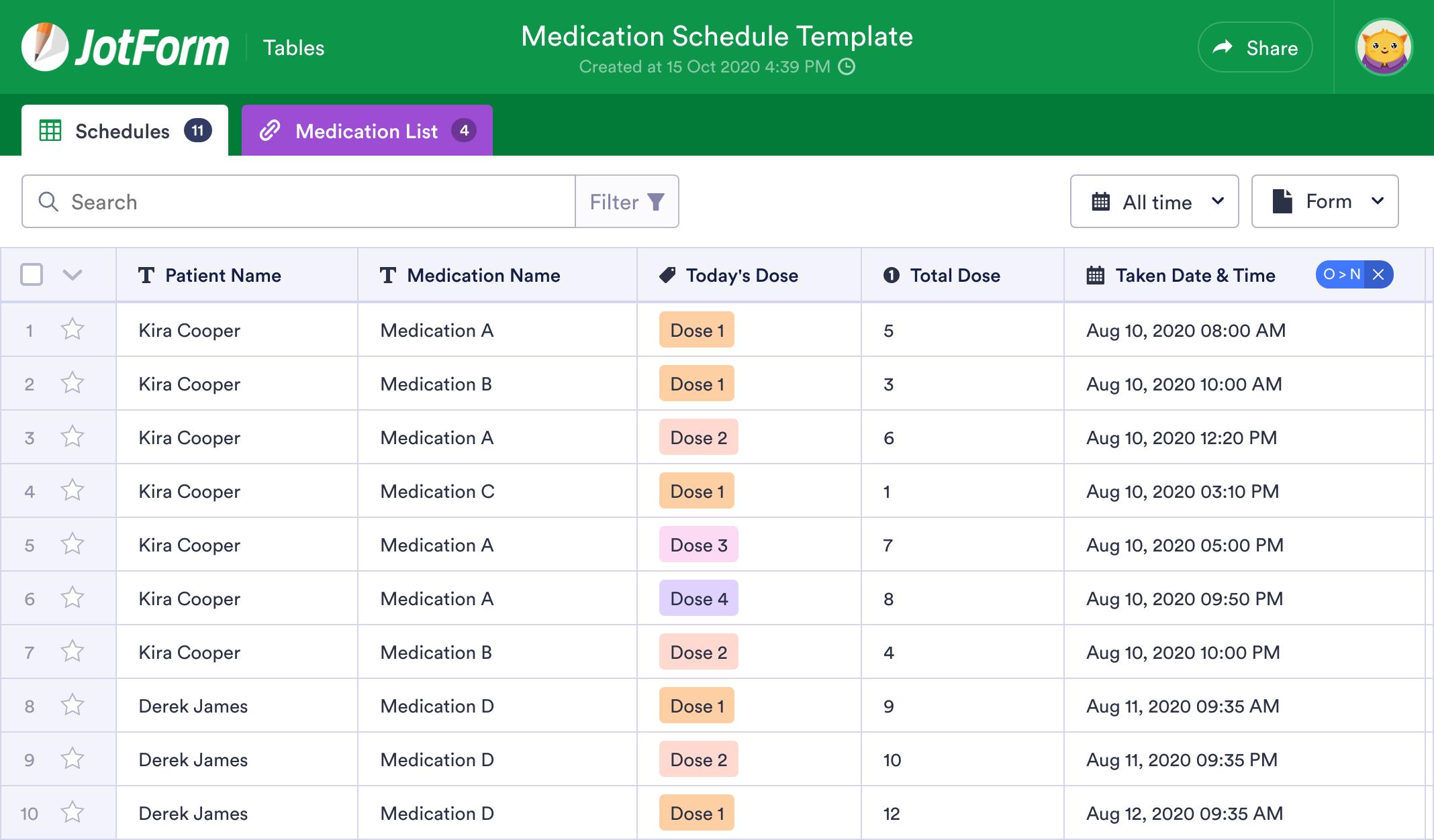 Medication Schedule Template