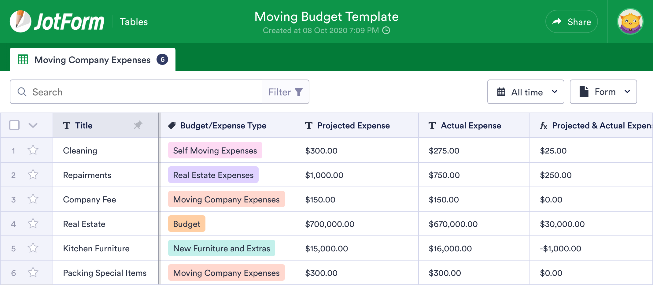 Moving Budget Template