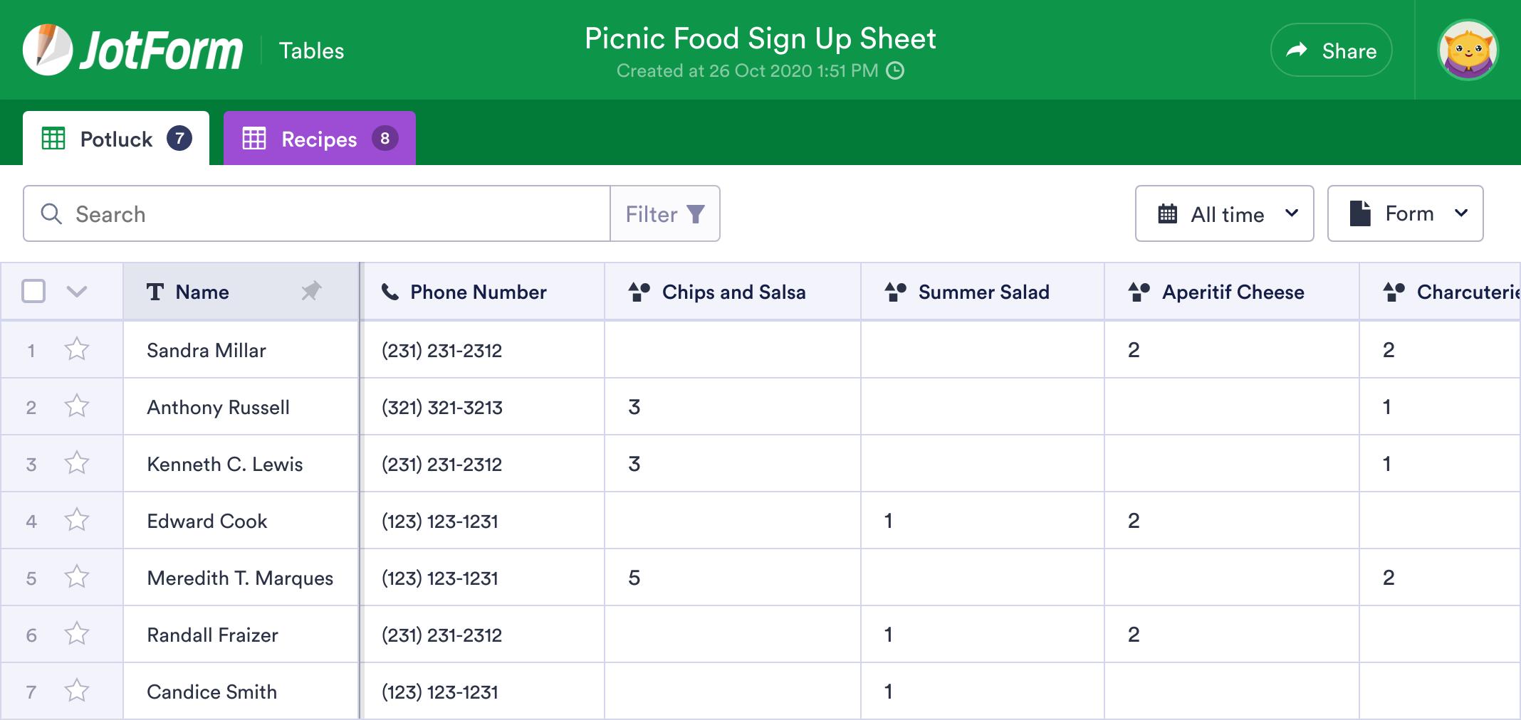 Picnic Food Sign Up Sheet