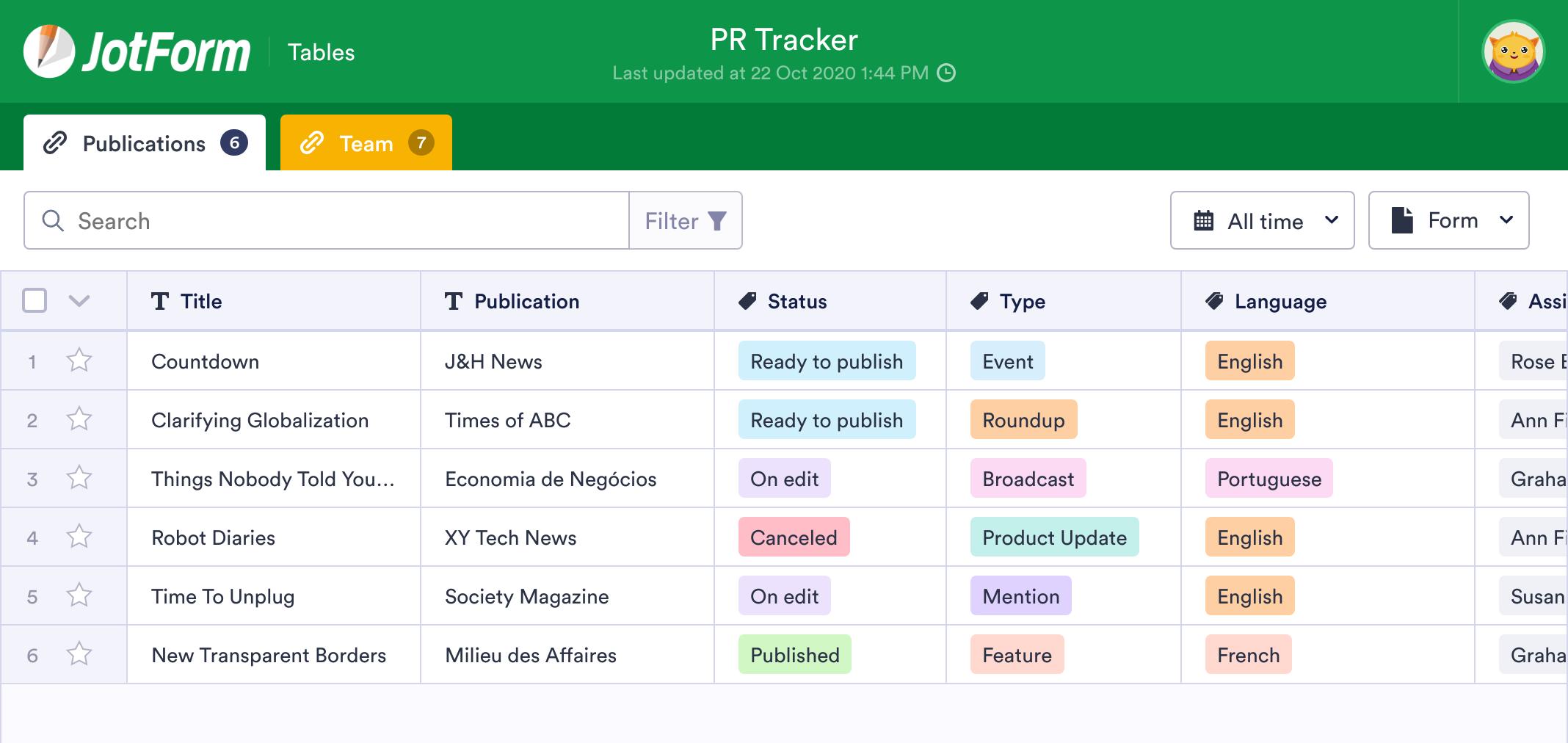 PR Tracker