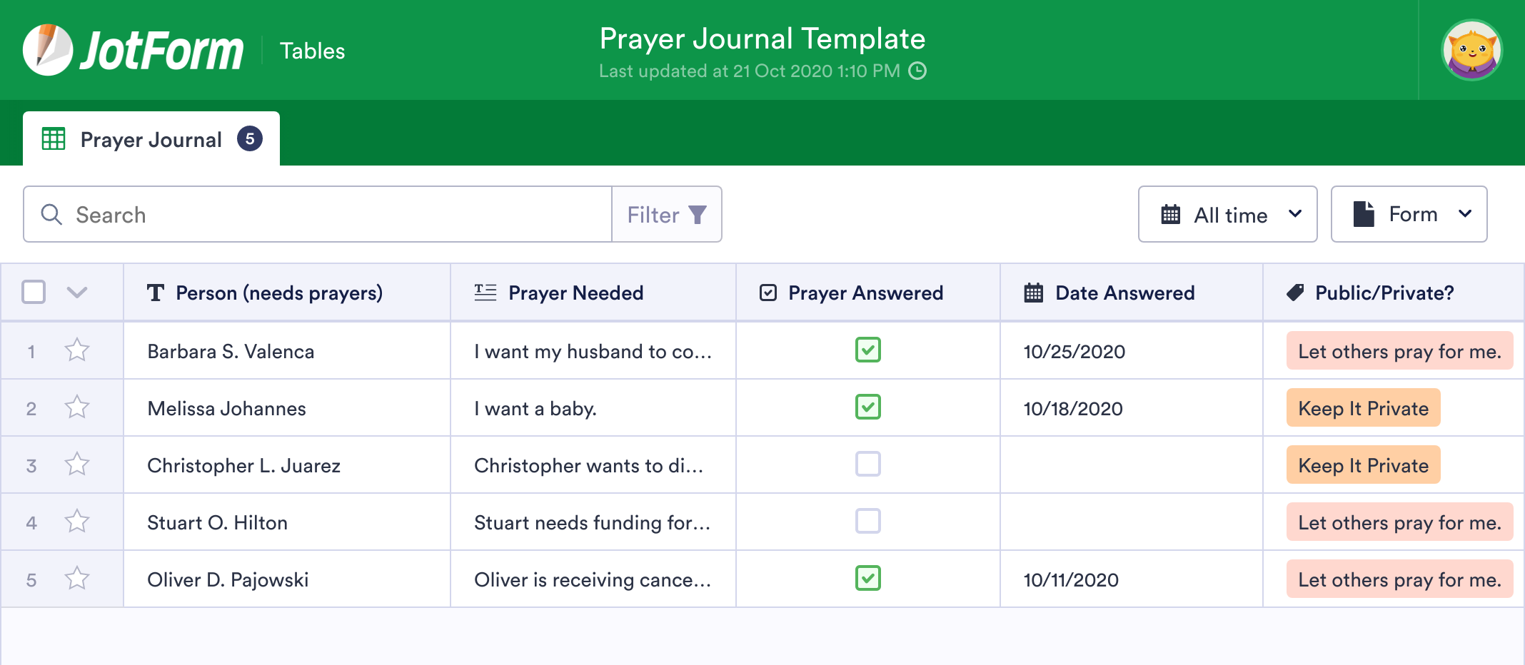 Prayer Journal Template