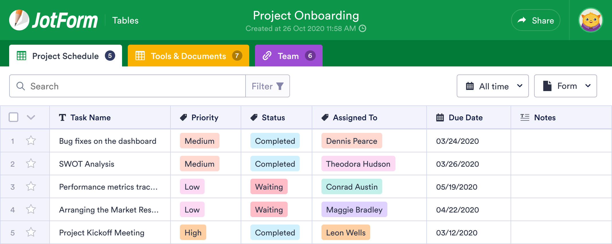 Project Onboarding