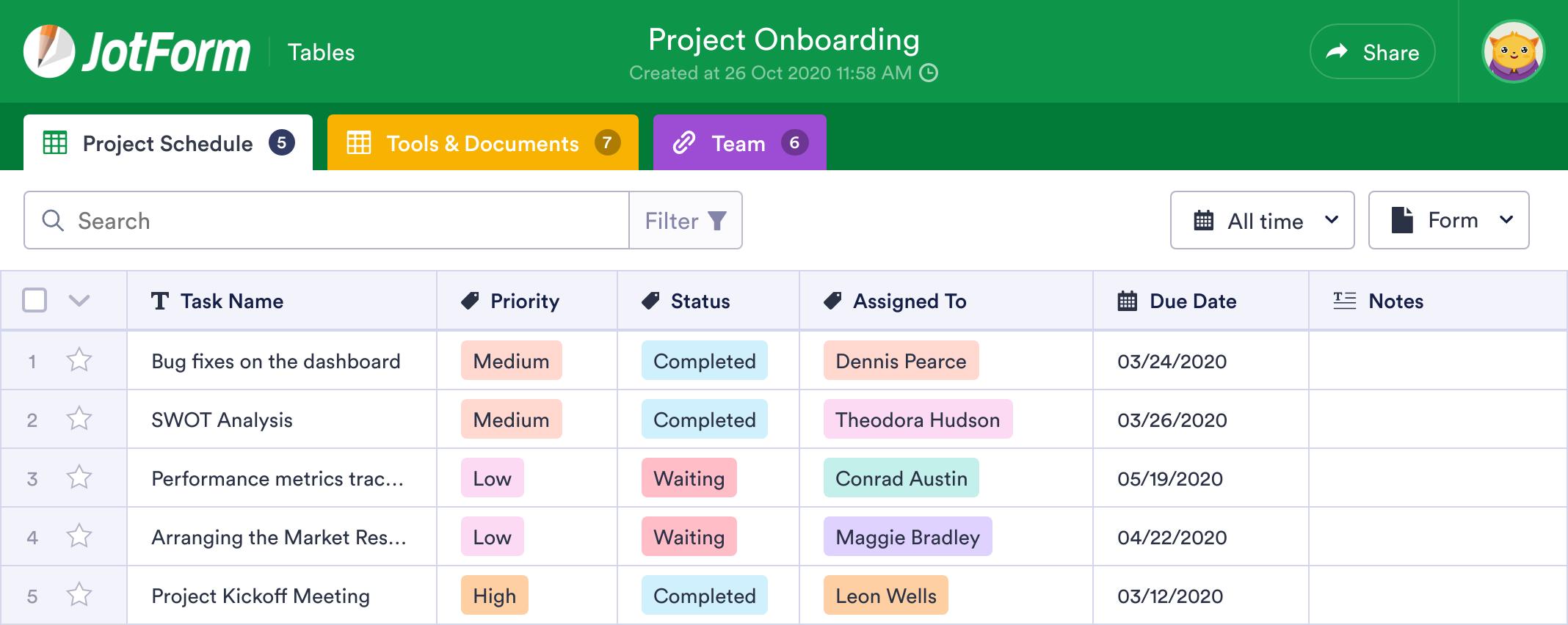 Project Onboarding