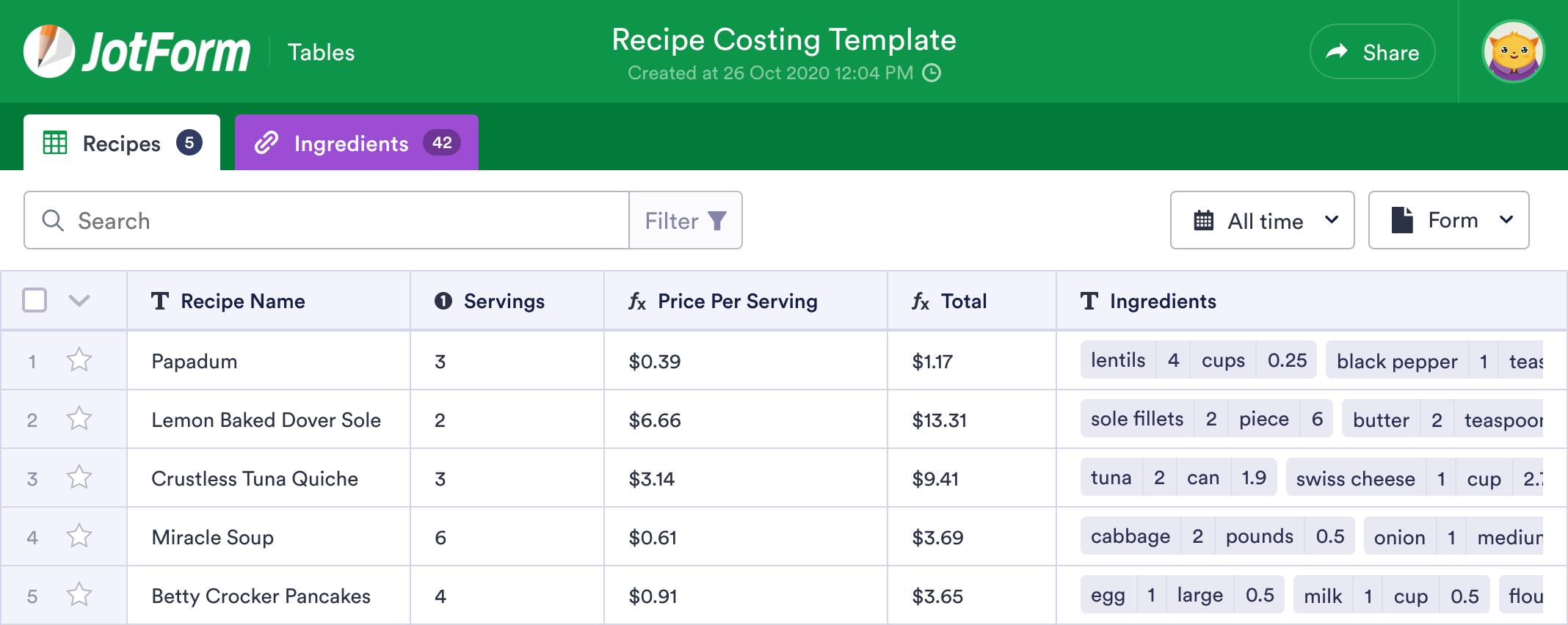 Recipe Costing Template Jotform Tables