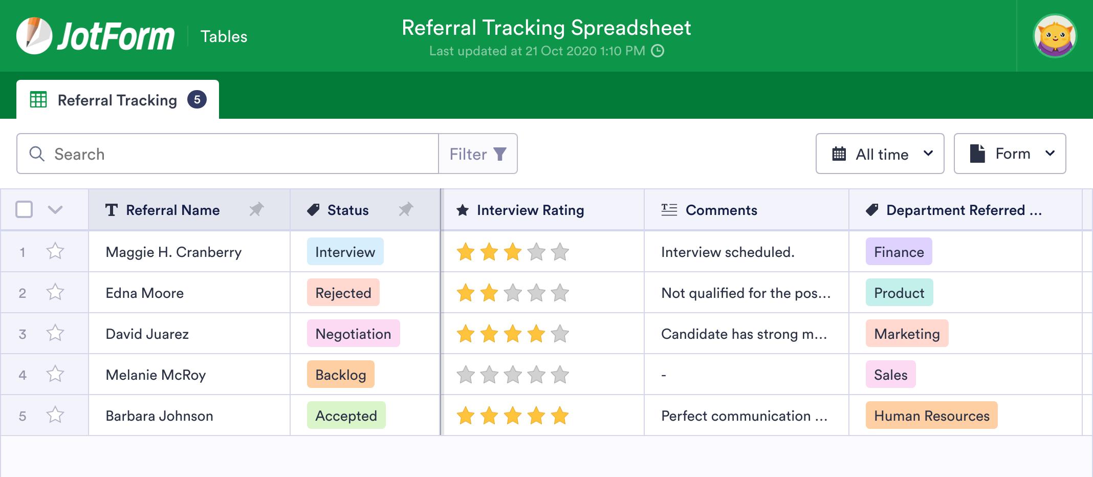 Referral Tracking Spreadsheet