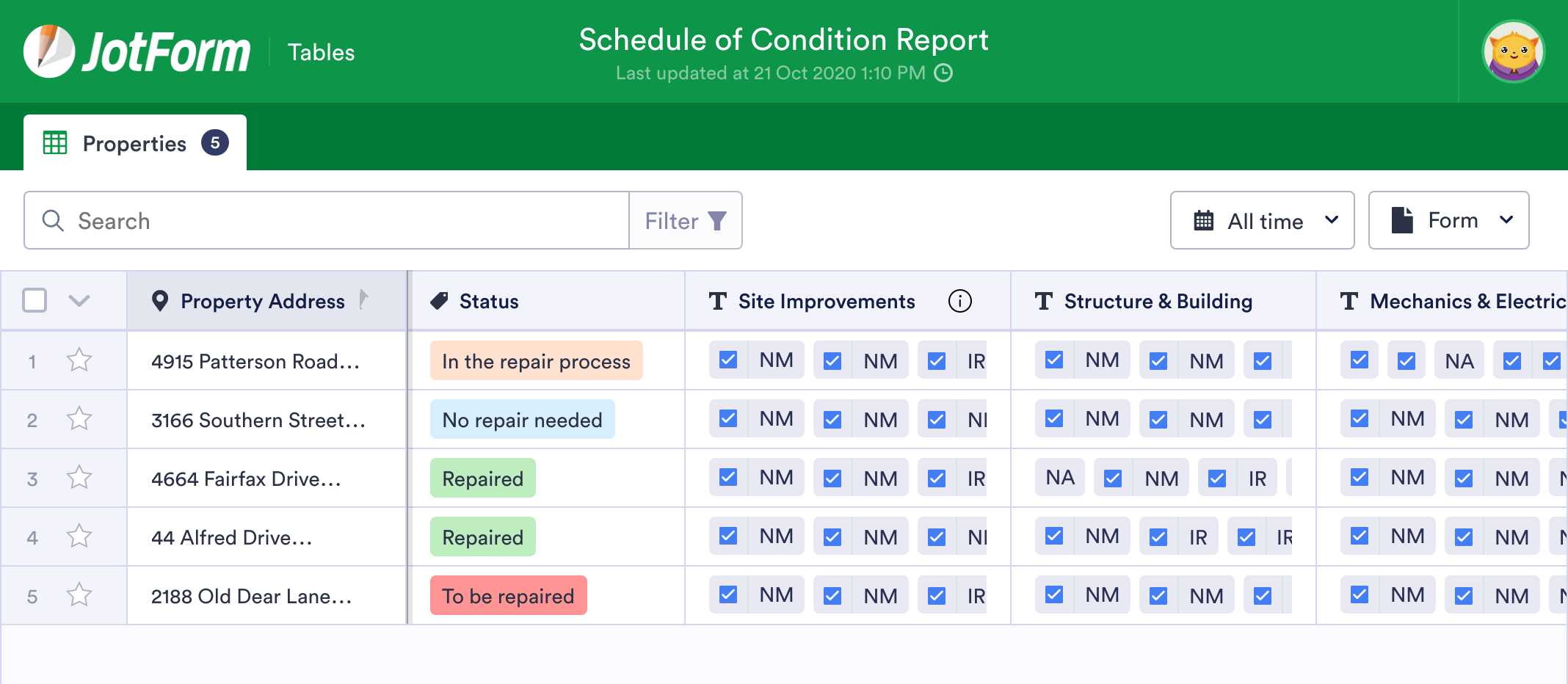 Schedule of Condition Report