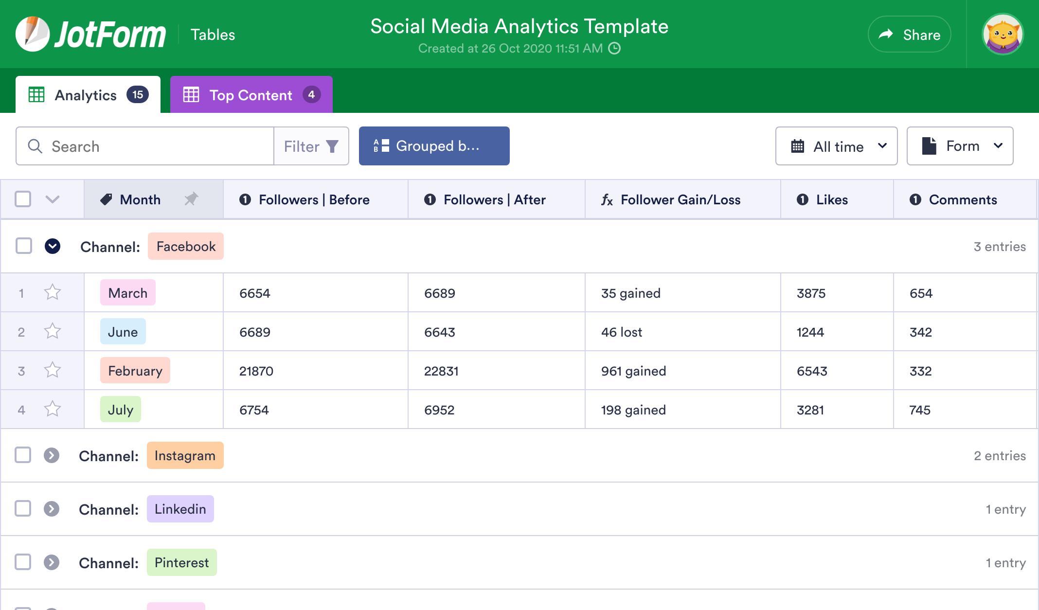 Social Media Analytics Template