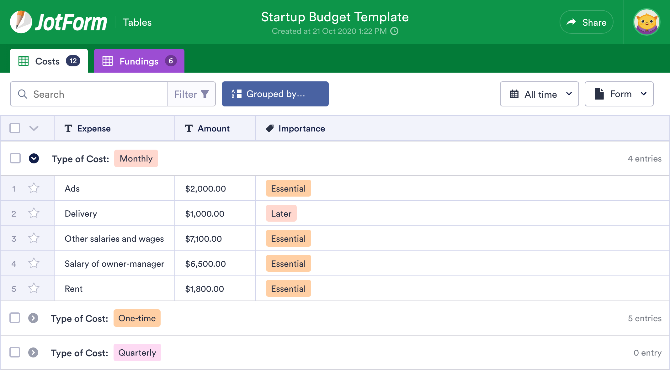 Startup Budget Template