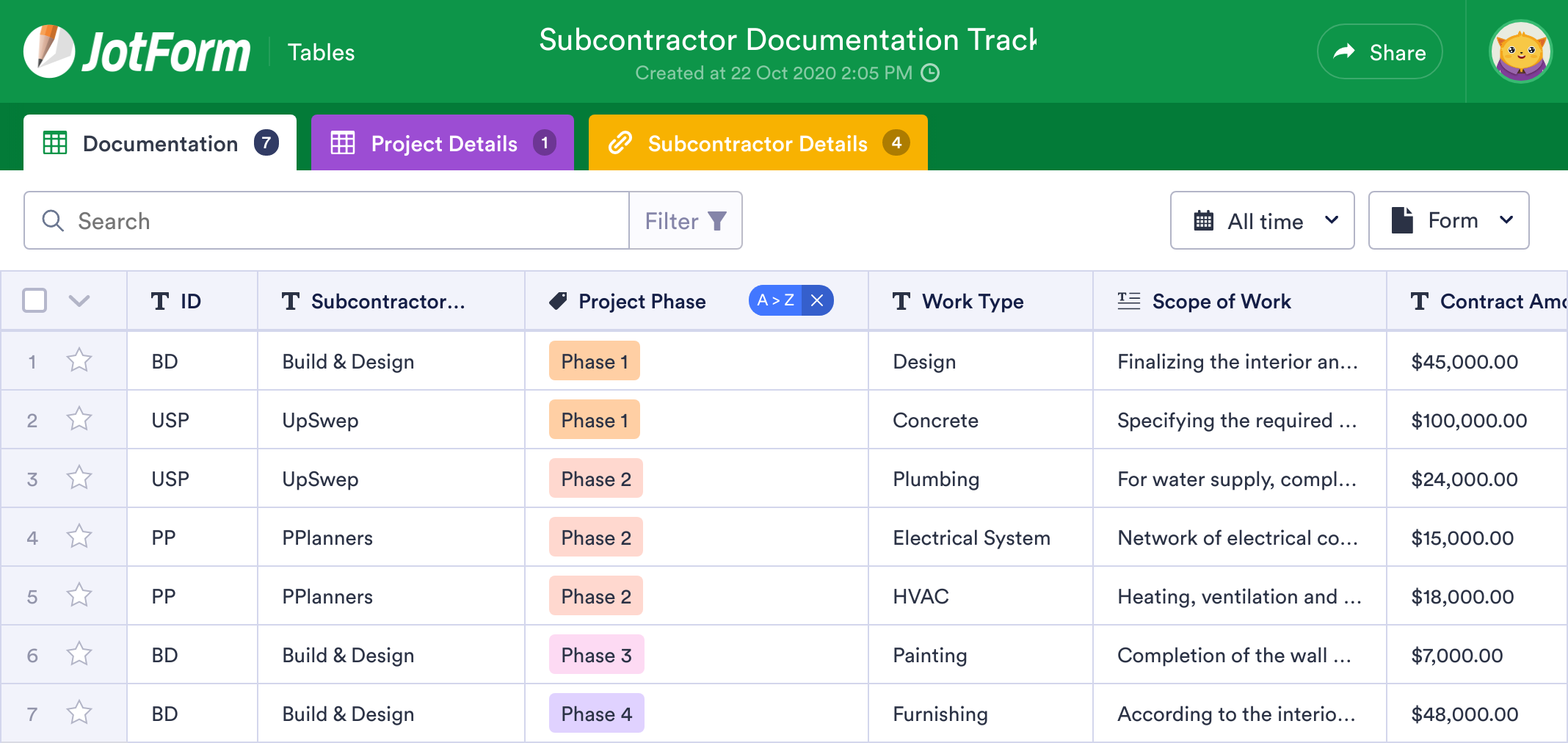 Subcontractor Documentation Tracker