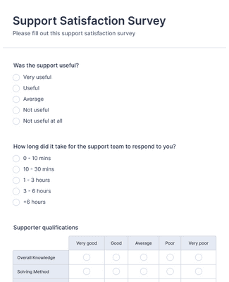 Support Satisfaction Survey