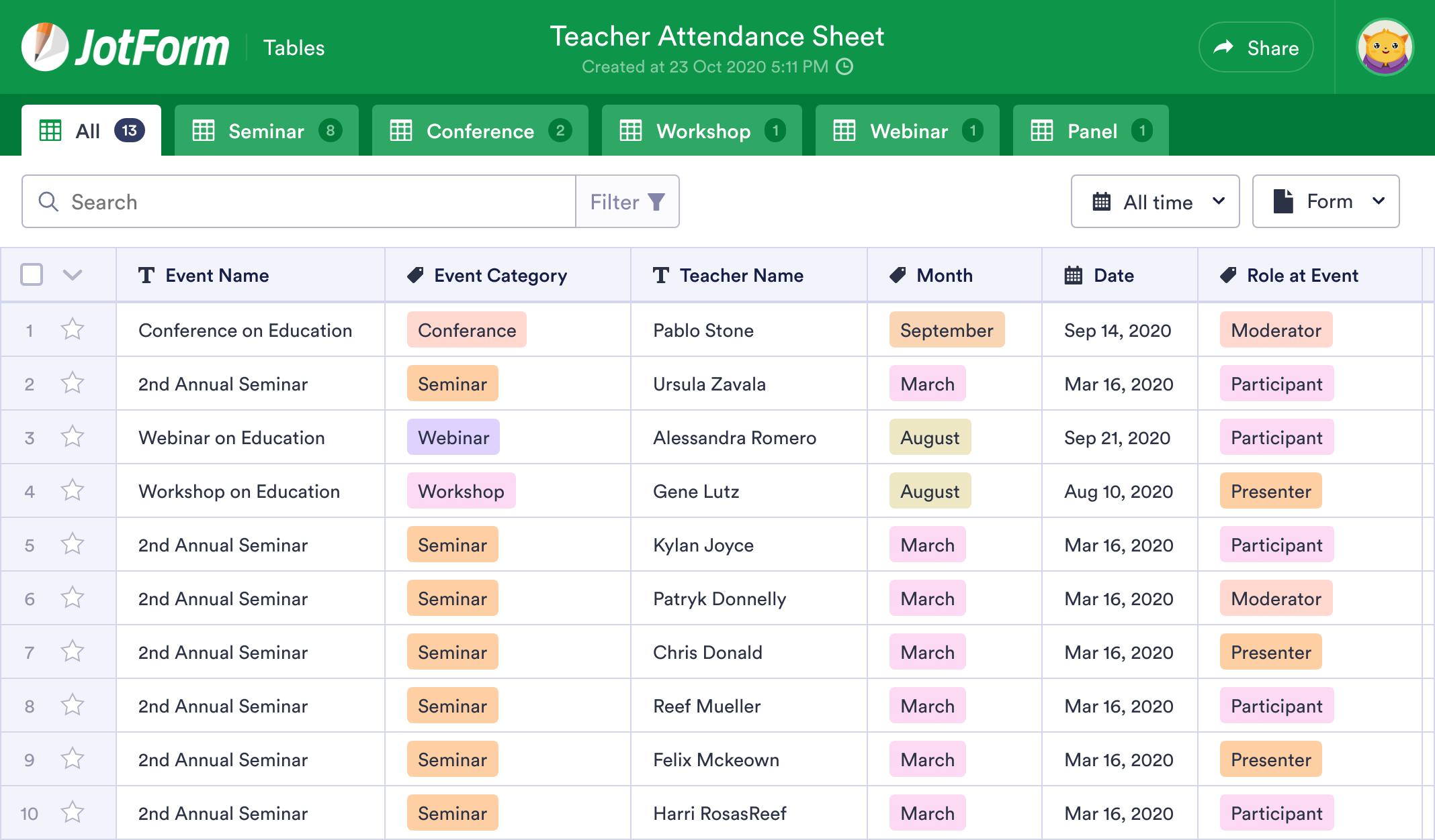 Teacher Attendance Sheet