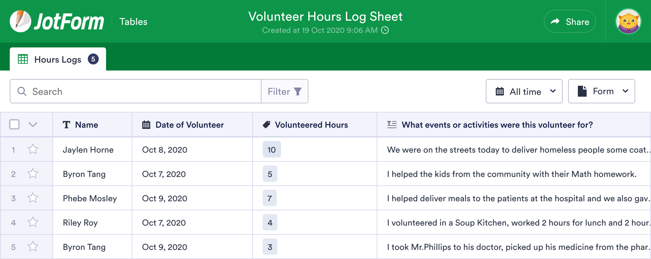 Volunteer Hours Log Sheet