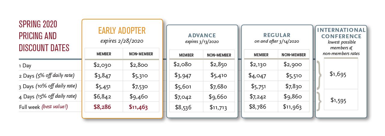Summit Pricing