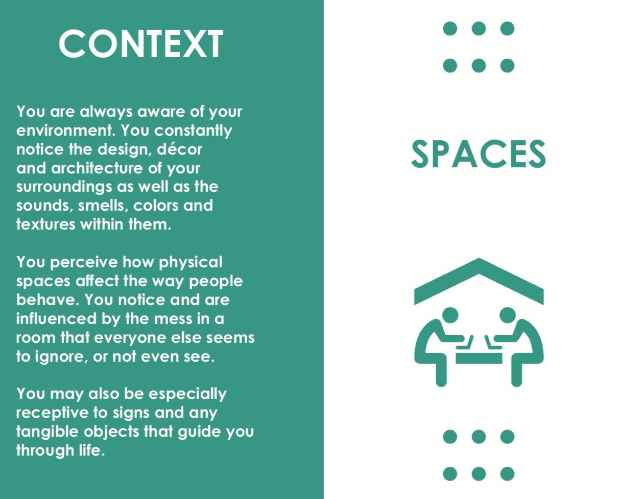 Spaces Context