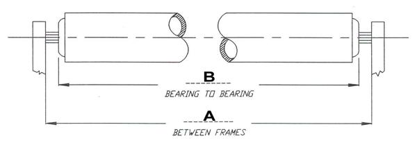 Spring-loaded roller crosswalk dimensions diagram
