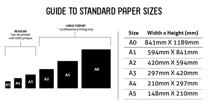 Common printing sizes