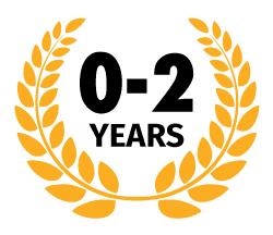 0 – 2 years