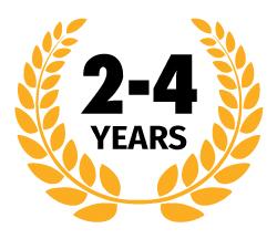 2 – 4 years