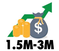 $1.5M-$3M