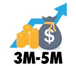 $3M-$5M