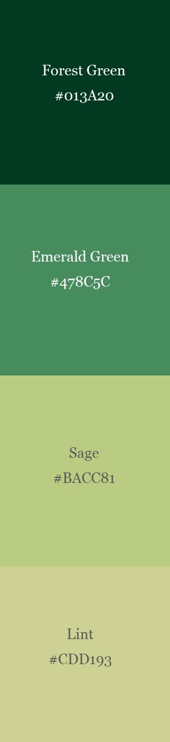 Greens - Green Lemons