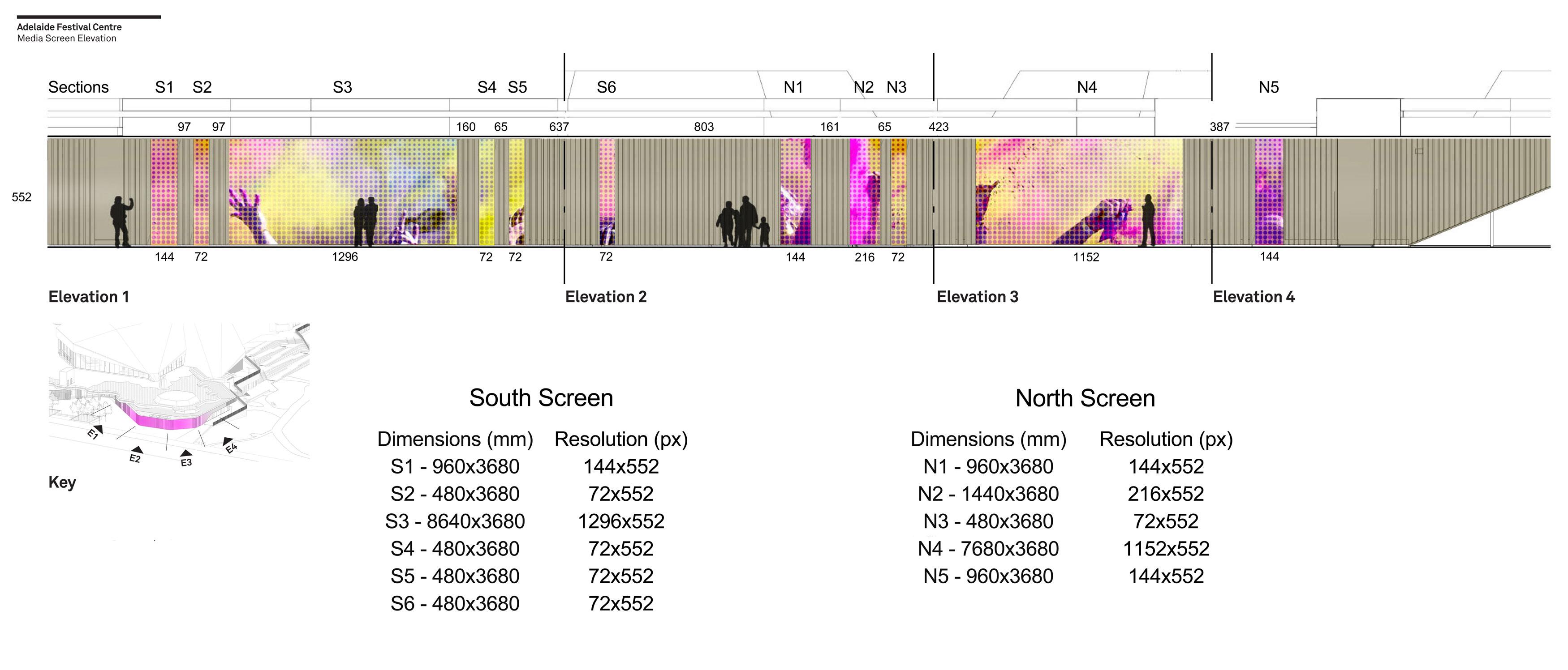 Media Screen pixels & resolution
