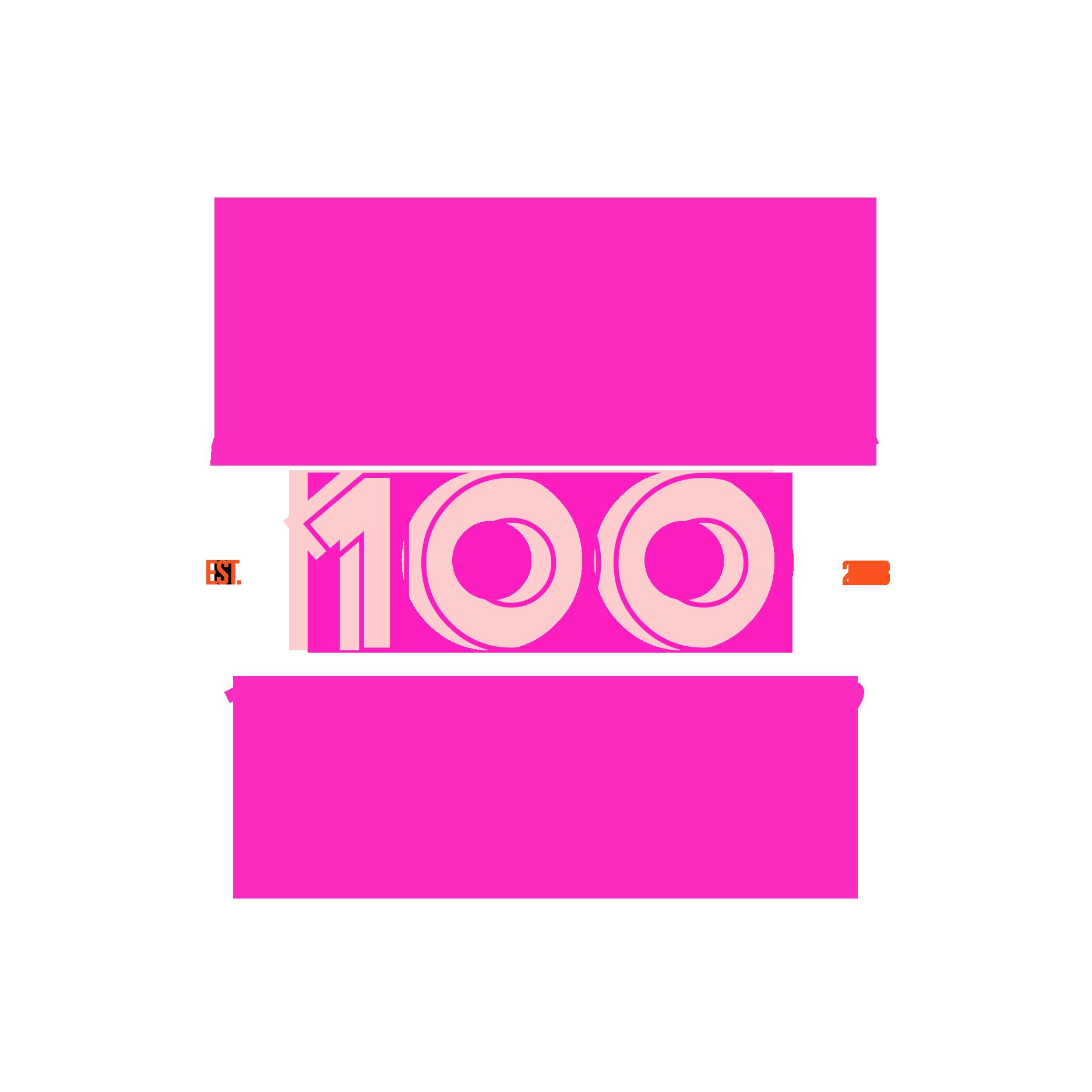 100 Detroit Female Bloggers Nomination