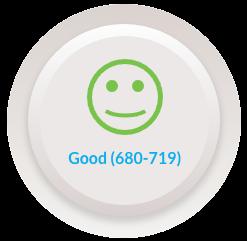 Good (680-719)